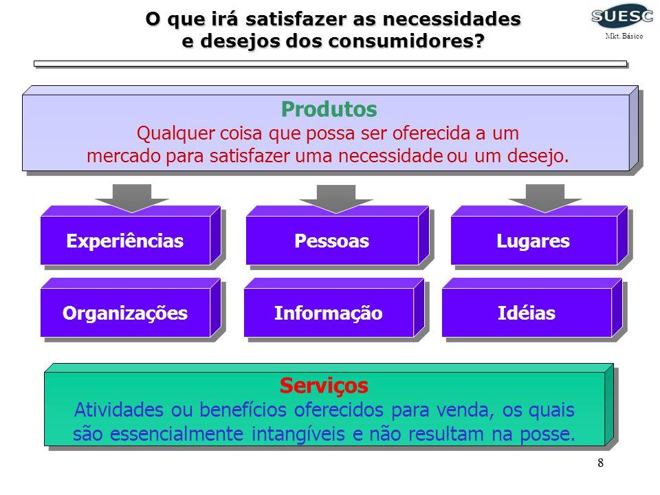 O que irá satisfazer as necessidades e desejos dos consumidores