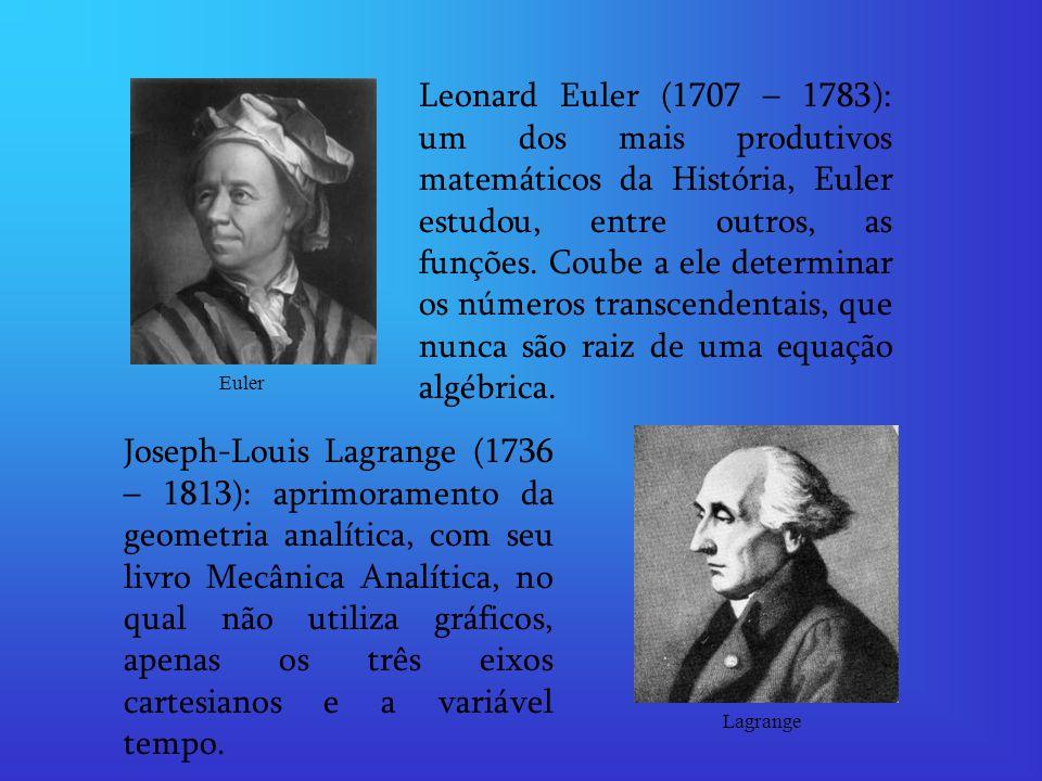 Leonard Euler (1707 – 1783): um dos mais produtivos matemáticos da História, Euler estudou, entre outros, as funções. Coube a ele determinar os números transcendentais, que nunca são raiz de uma equação algébrica.