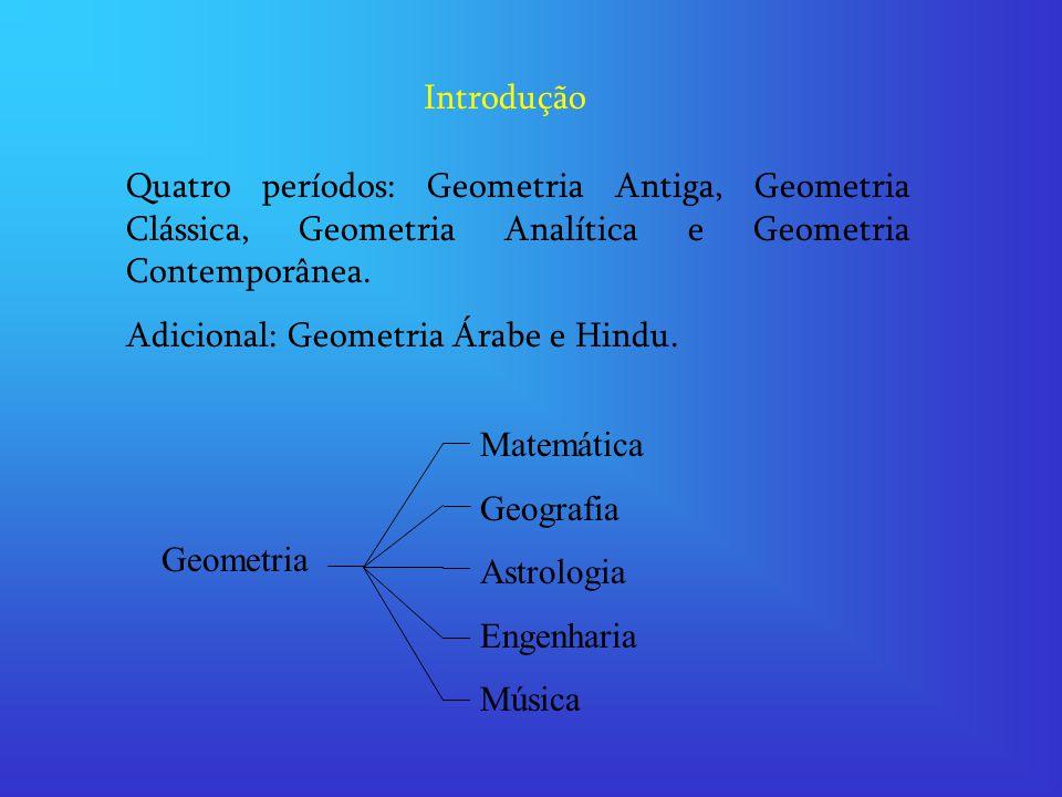 Introdução Quatro períodos: Geometria Antiga, Geometria Clássica, Geometria Analítica e Geometria Contemporânea.