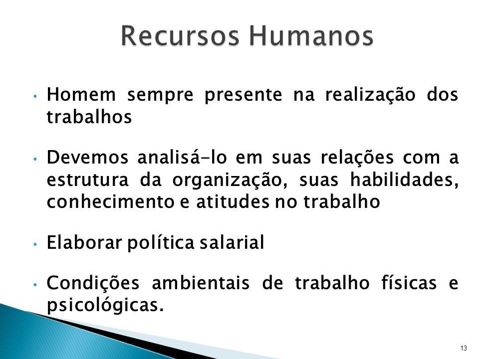 Recursos Humanos Homem sempre presente na realização dos trabalhos