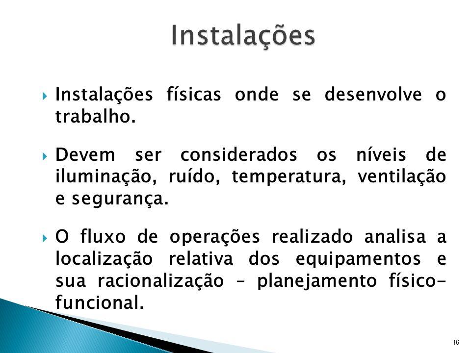 Instalações Instalações físicas onde se desenvolve o trabalho.