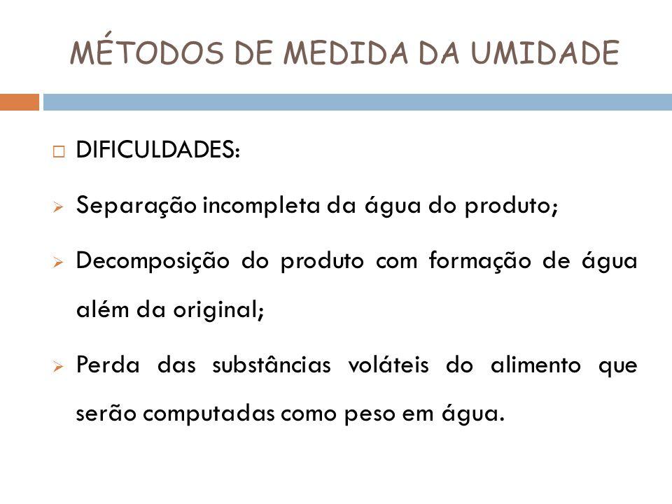 MÉTODOS DE MEDIDA DA UMIDADE
