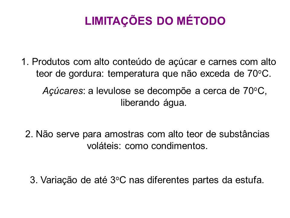 LIMITAÇÕES DO MÉTODO Produtos com alto conteúdo de açúcar e carnes com alto teor de gordura: temperatura que não exceda de 70oC.