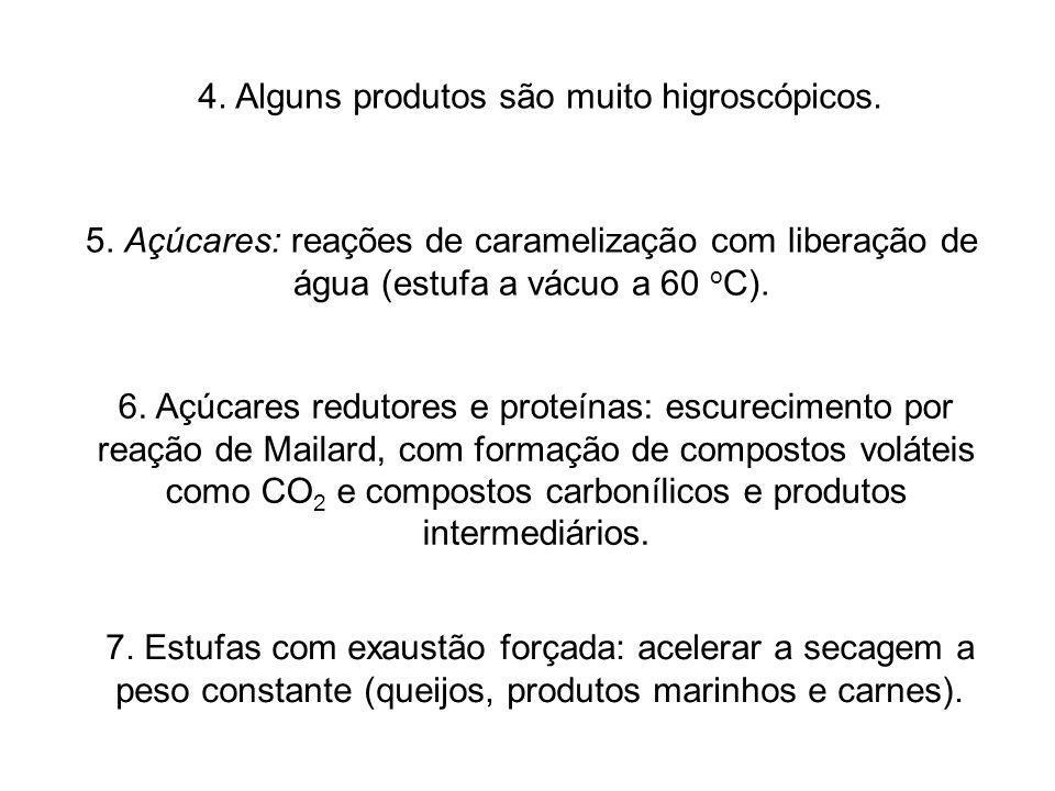 4. Alguns produtos são muito higroscópicos.