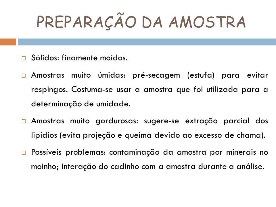 PREPARAÇÃO DA AMOSTRA Sólidos: finamente moídos.