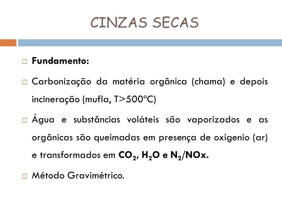 CINZAS SECAS Fundamento: