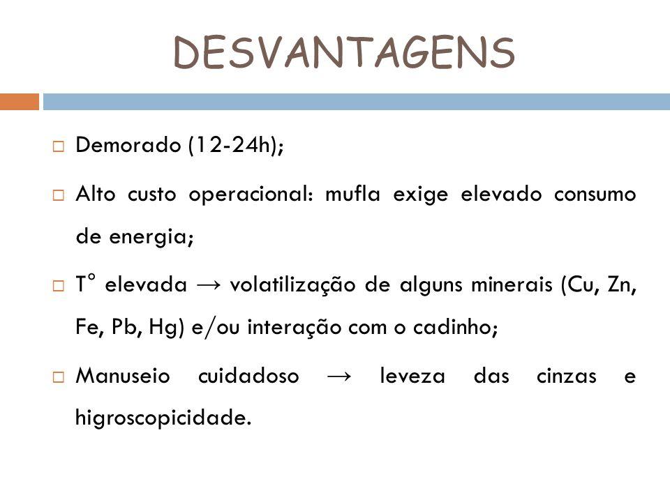 DESVANTAGENS Demorado (12-24h);