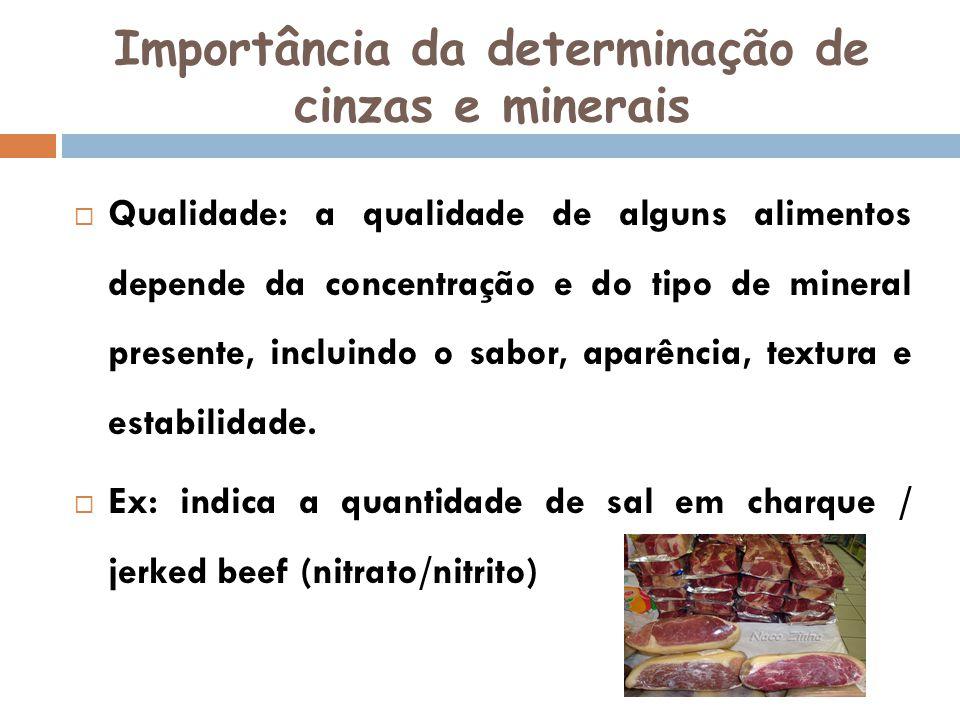 Importância da determinação de cinzas e minerais
