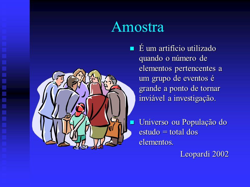 Amostra É um artifício utilizado quando o número de elementos pertencentes a um grupo de eventos é grande a ponto de tornar inviável a investigação.