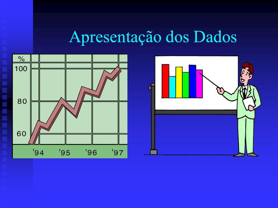 Apresentação dos Dados