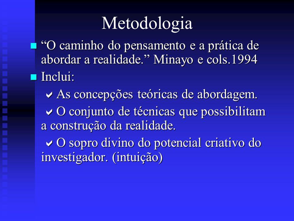 Metodologia O caminho do pensamento e a prática de abordar a realidade. Minayo e cols.1994. Inclui:
