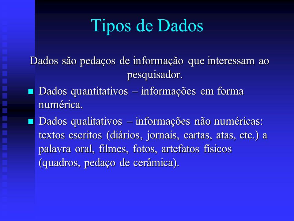 Dados são pedaços de informação que interessam ao pesquisador.