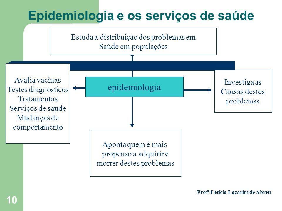 Epidemiologia e os serviços de saúde