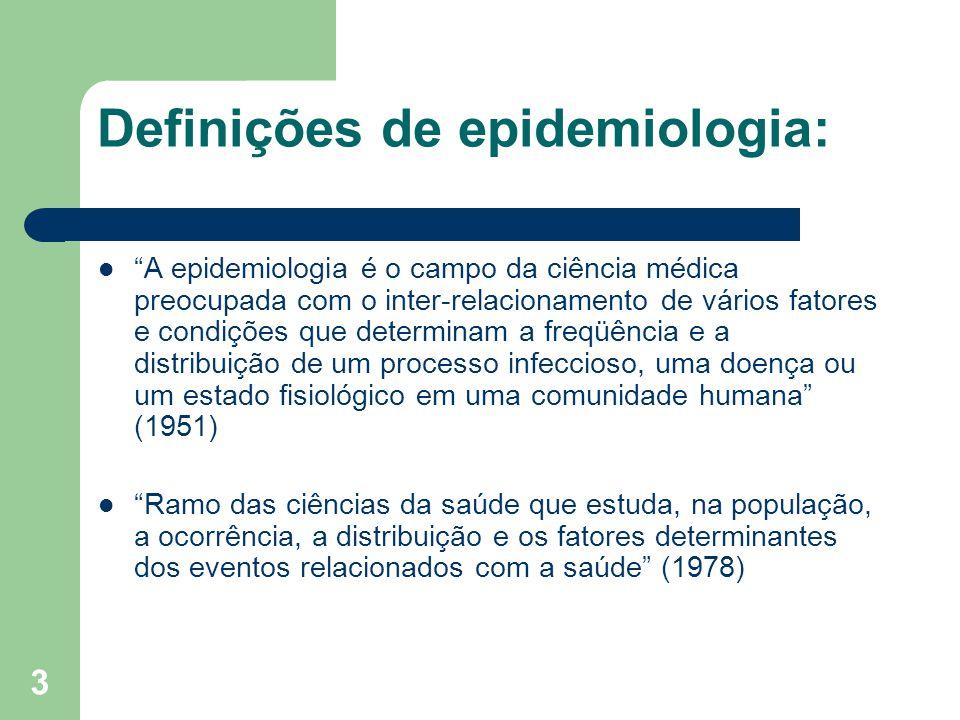Definições de epidemiologia: