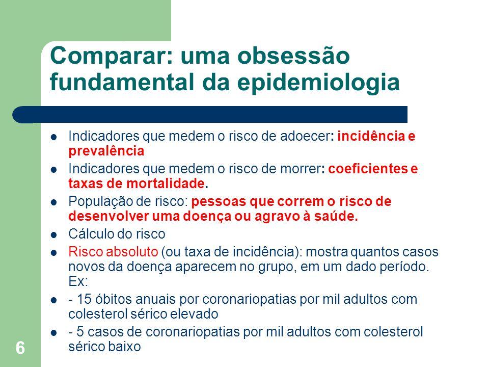 Comparar: uma obsessão fundamental da epidemiologia