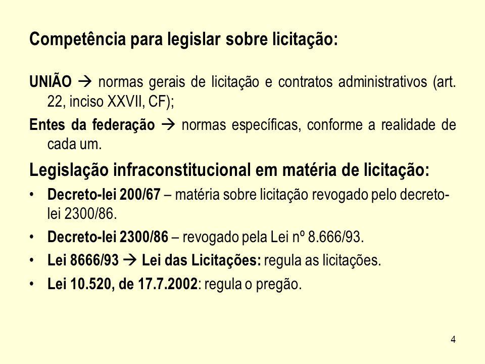 Competência para legislar sobre licitação: