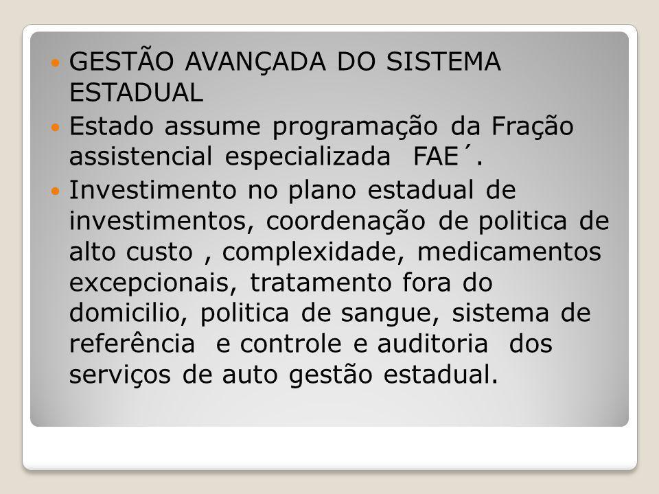 GESTÃO AVANÇADA DO SISTEMA ESTADUAL