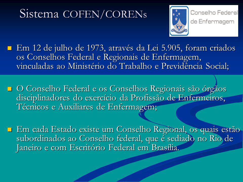 Sistema COFEN/CORENs