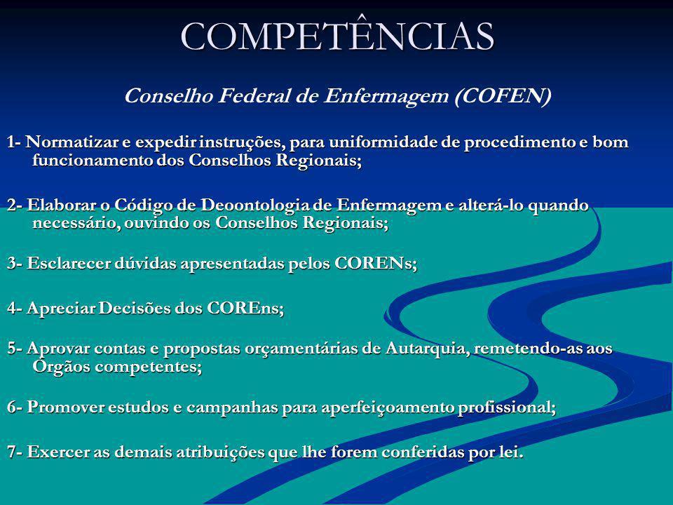 Conselho Federal de Enfermagem (COFEN)