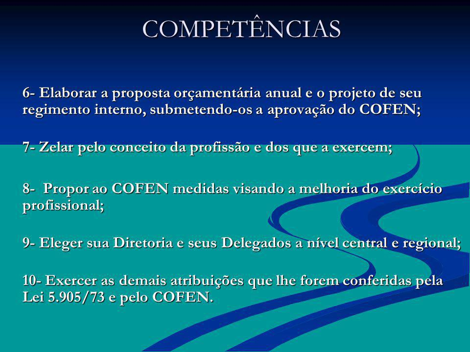 COMPETÊNCIAS 6- Elaborar a proposta orçamentária anual e o projeto de seu regimento interno, submetendo-os a aprovação do COFEN;