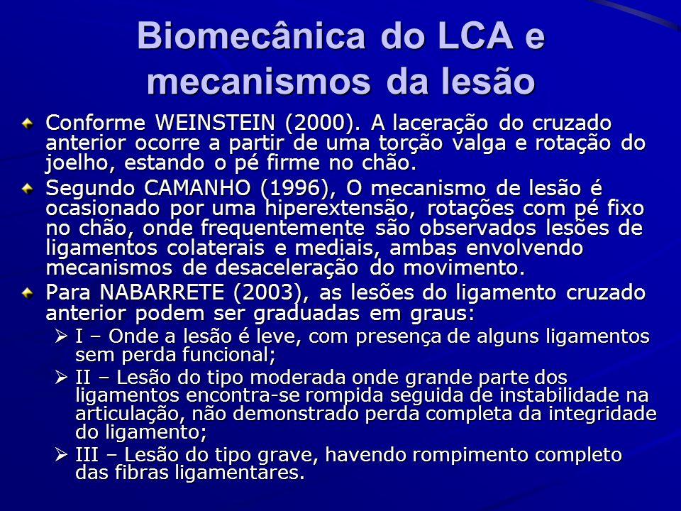 Biomecânica do LCA e mecanismos da lesão