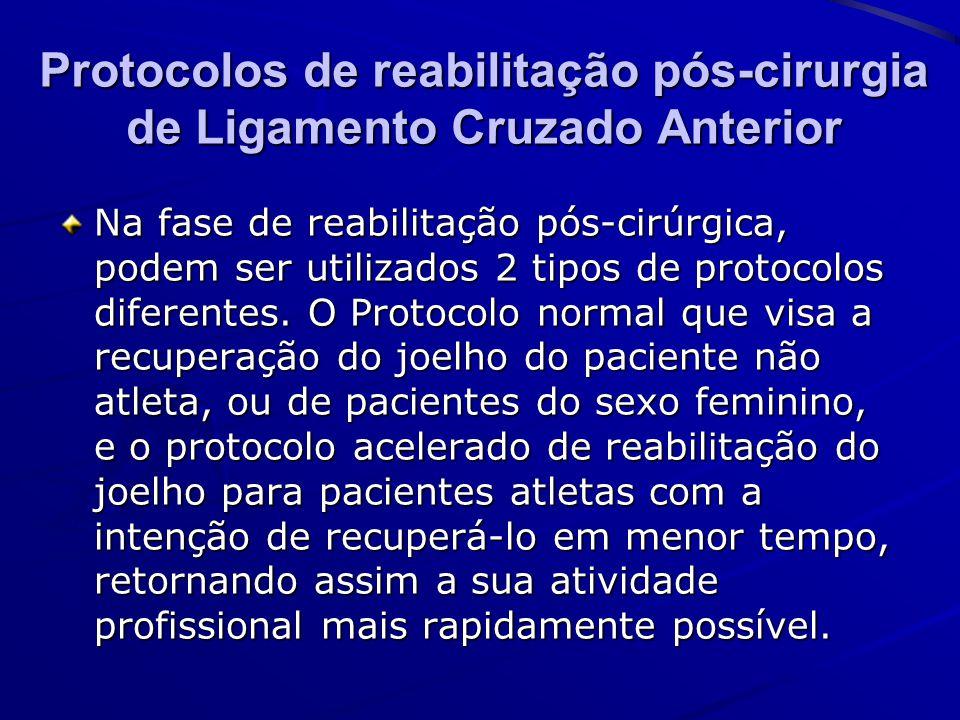 Protocolos de reabilitação pós-cirurgia de Ligamento Cruzado Anterior