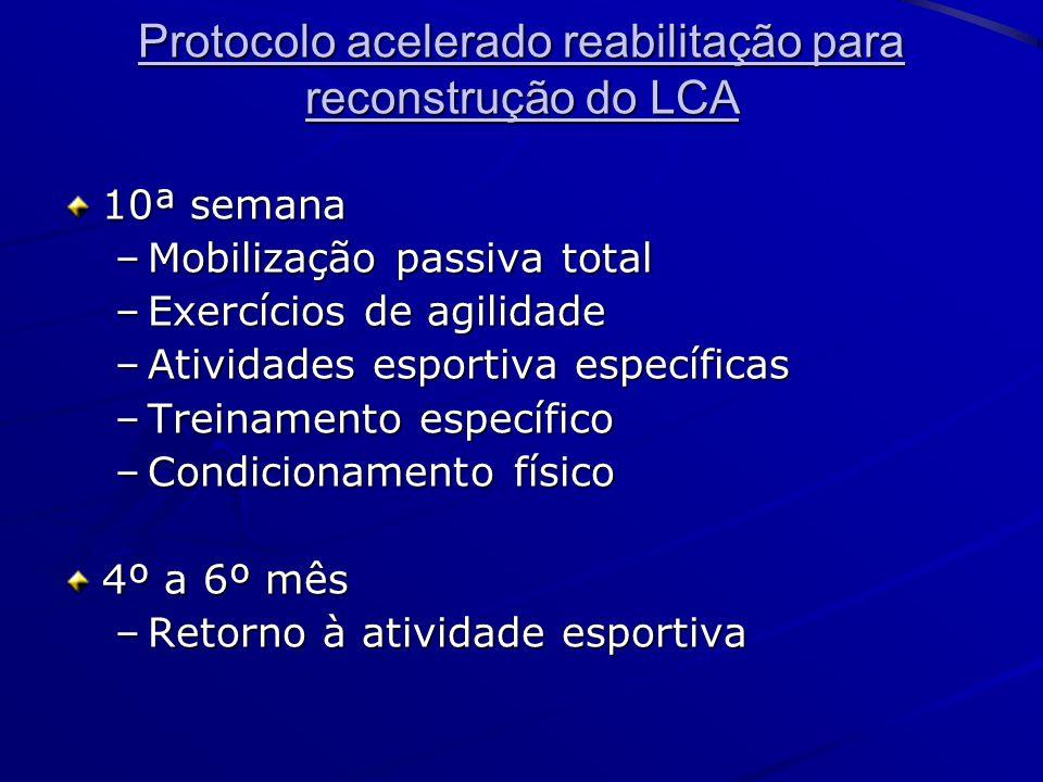Protocolo acelerado reabilitação para reconstrução do LCA