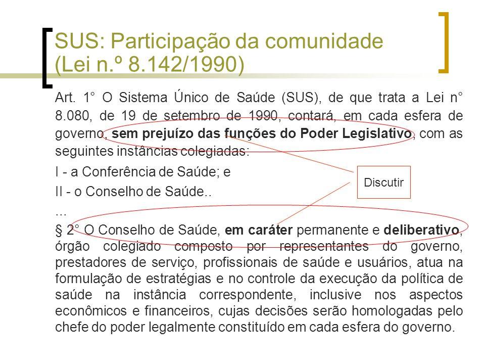 SUS: Participação da comunidade (Lei n.º 8.142/1990)