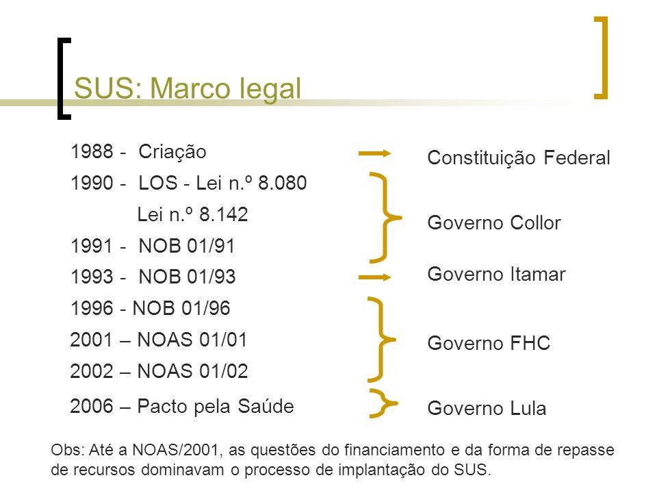 SUS: Marco legal 1988 - Criação Constituição Federal
