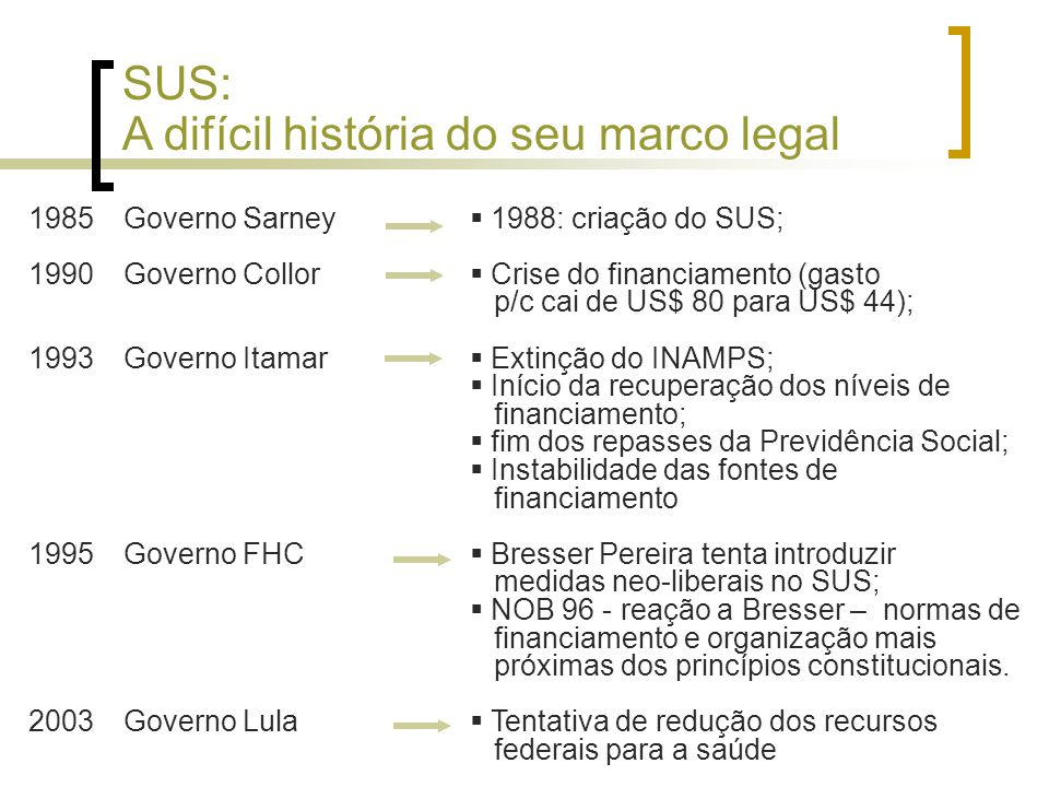 SUS: A difícil história do seu marco legal