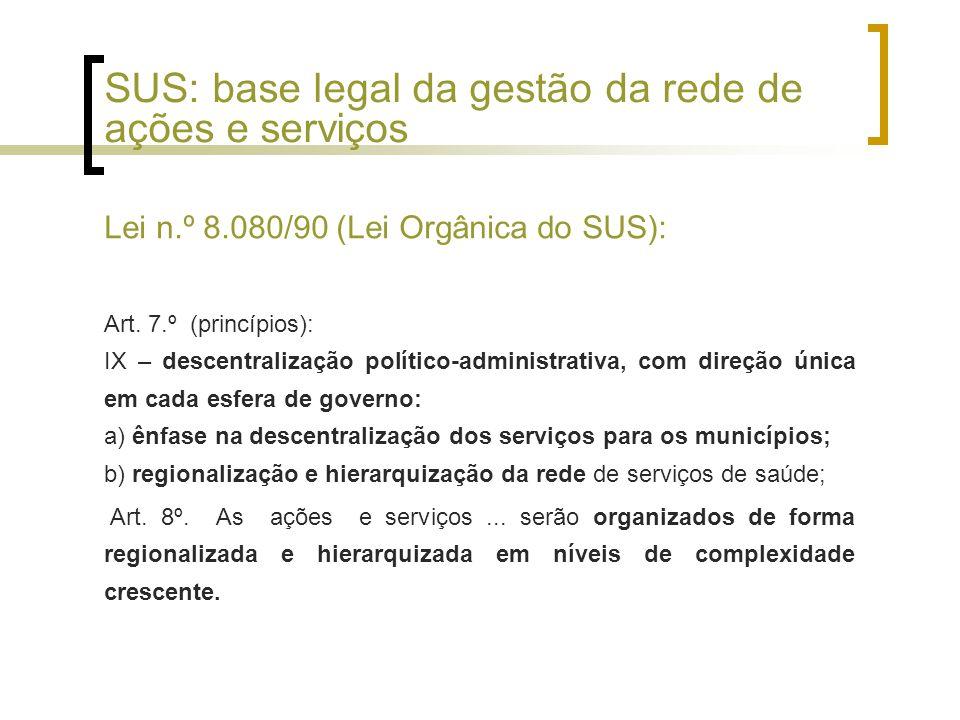 SUS: base legal da gestão da rede de ações e serviços
