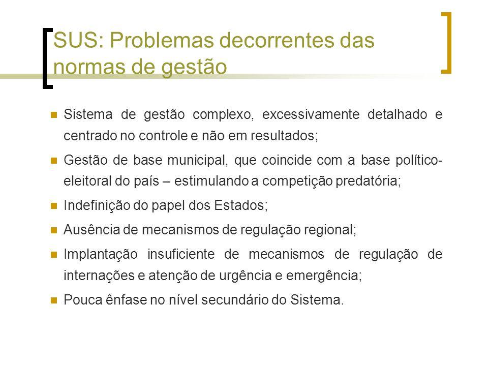 SUS: Problemas decorrentes das normas de gestão