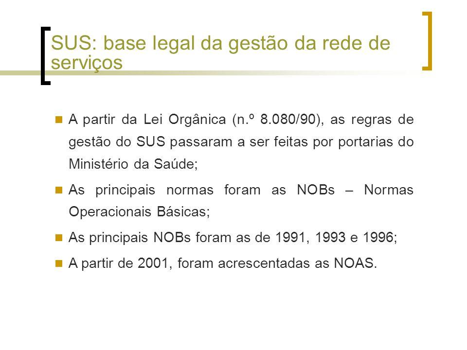SUS: base legal da gestão da rede de serviços