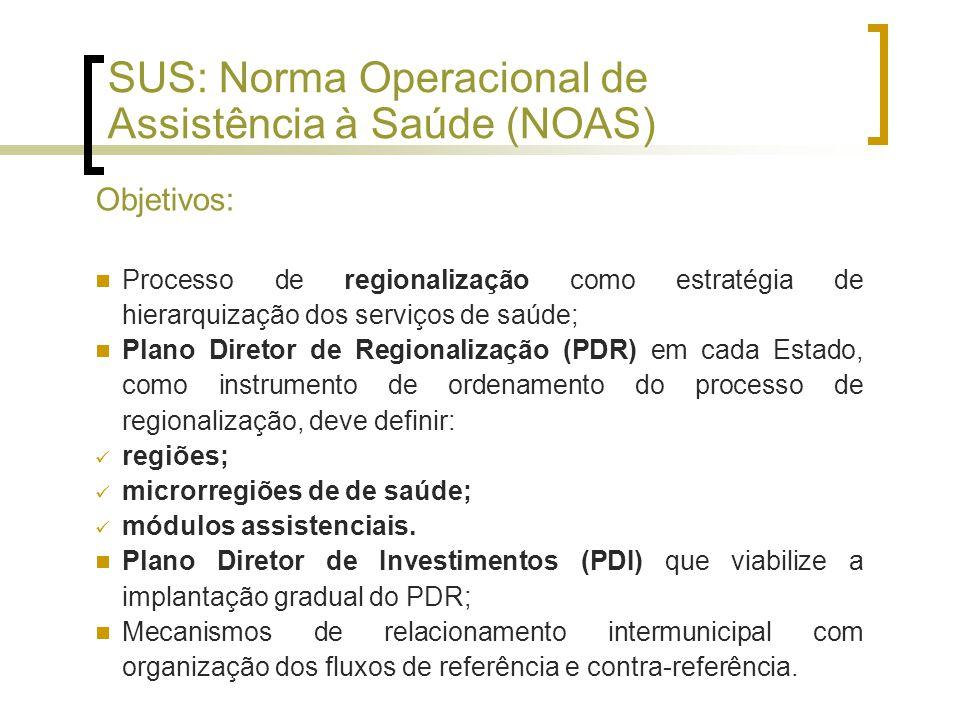 SUS: Norma Operacional de Assistência à Saúde (NOAS)