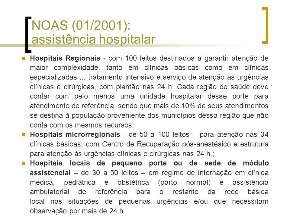 NOAS (01/2001): assistência hospitalar