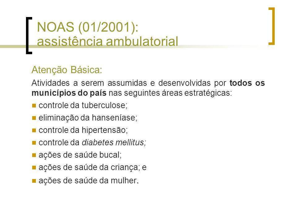NOAS (01/2001): assistência ambulatorial