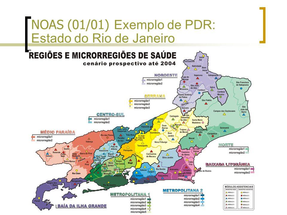 NOAS (01/01) Exemplo de PDR: Estado do Rio de Janeiro