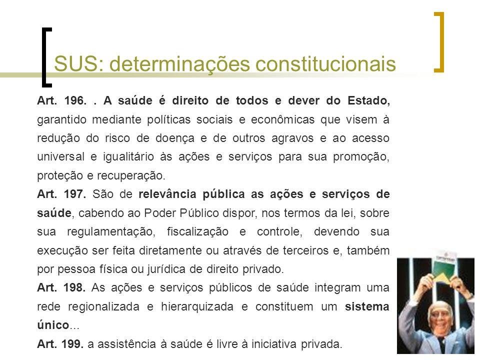 SUS: determinações constitucionais