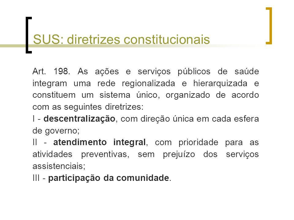 SUS: diretrizes constitucionais