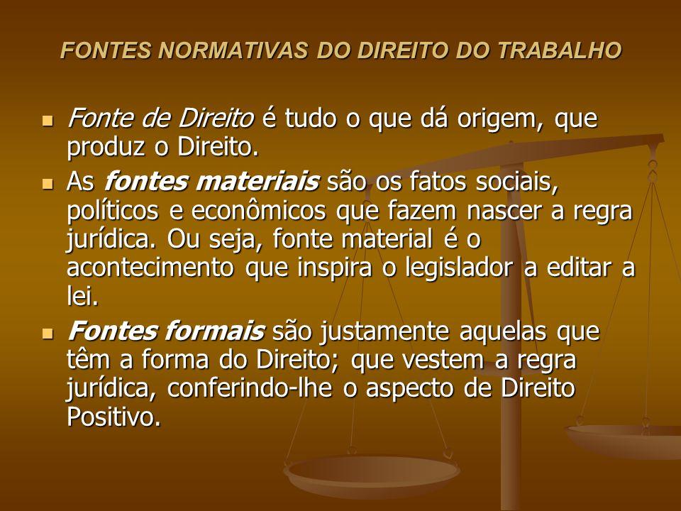 FONTES NORMATIVAS DO DIREITO DO TRABALHO