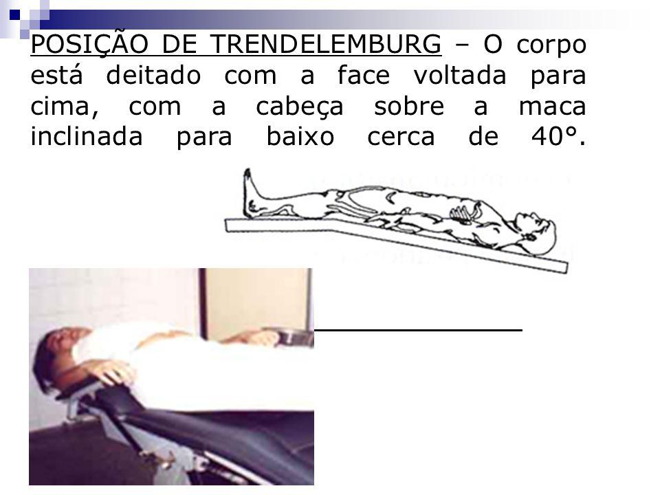POSIÇÃO DE TRENDELEMBURG – O corpo está deitado com a face voltada para cima, com a cabeça sobre a maca inclinada para baixo cerca de 40°.