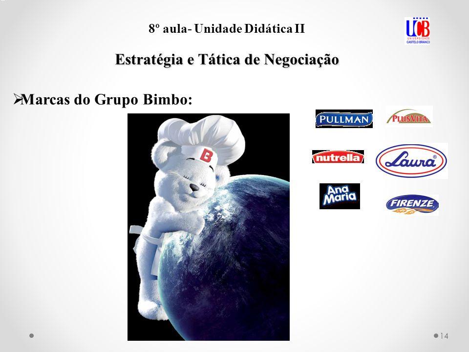 8º aula- Unidade Didática II Estratégia e Tática de Negociação