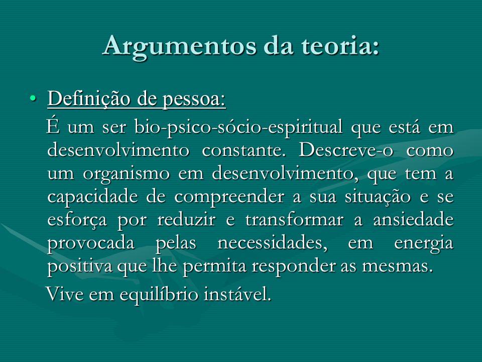 Argumentos da teoria: Definição de pessoa: