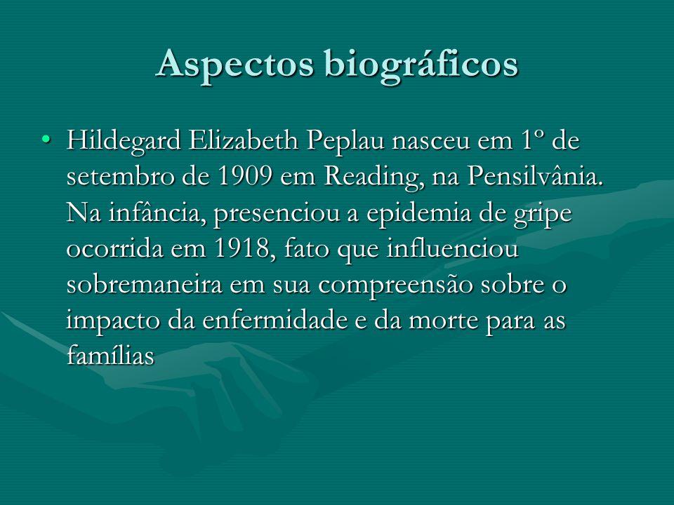 Aspectos biográficos
