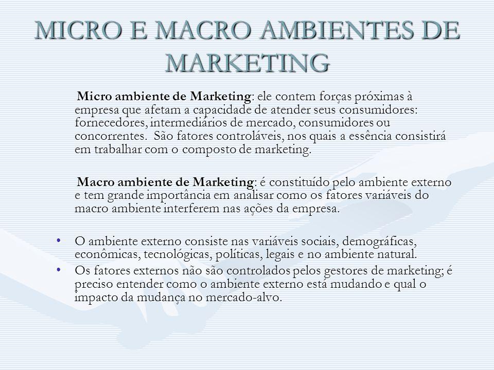 MICRO E MACRO AMBIENTES DE MARKETING