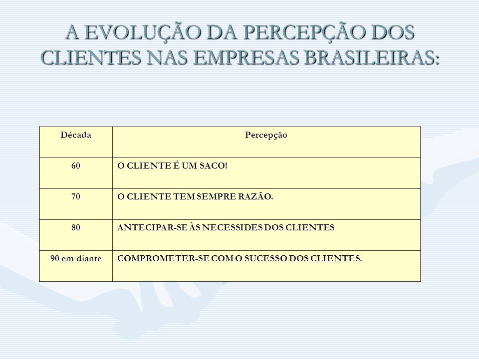 A EVOLUÇÃO DA PERCEPÇÃO DOS CLIENTES NAS EMPRESAS BRASILEIRAS: