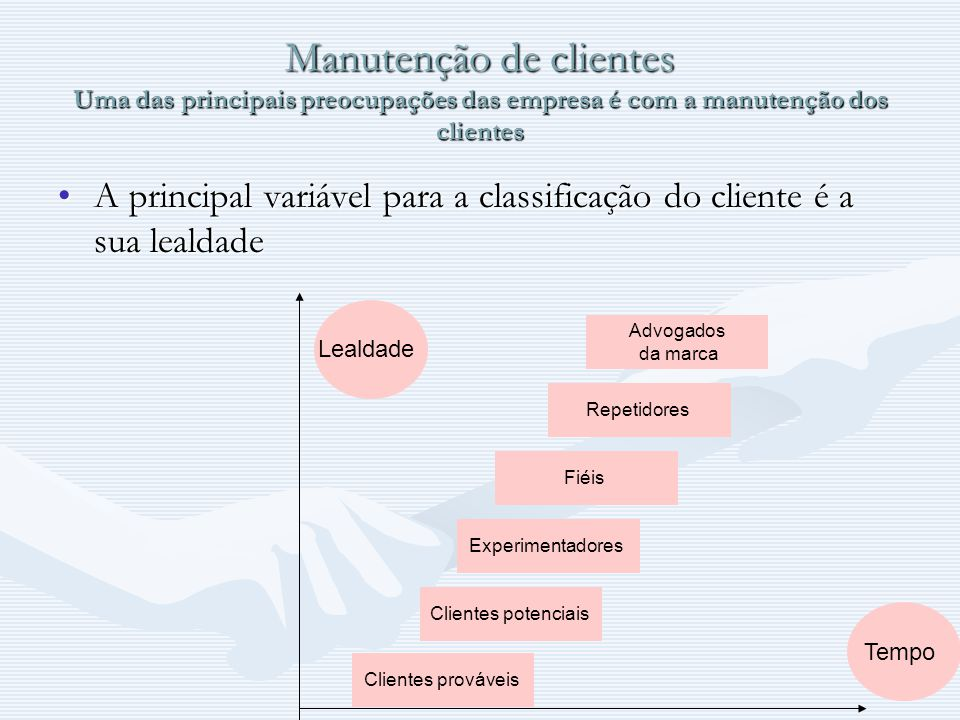 Manutenção de clientes Uma das principais preocupações das empresa é com a manutenção dos clientes