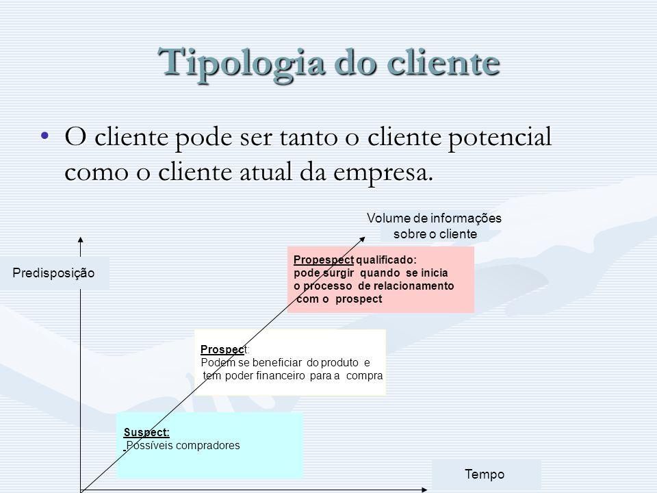 Tipologia do cliente O cliente pode ser tanto o cliente potencial como o cliente atual da empresa. Volume de informações.