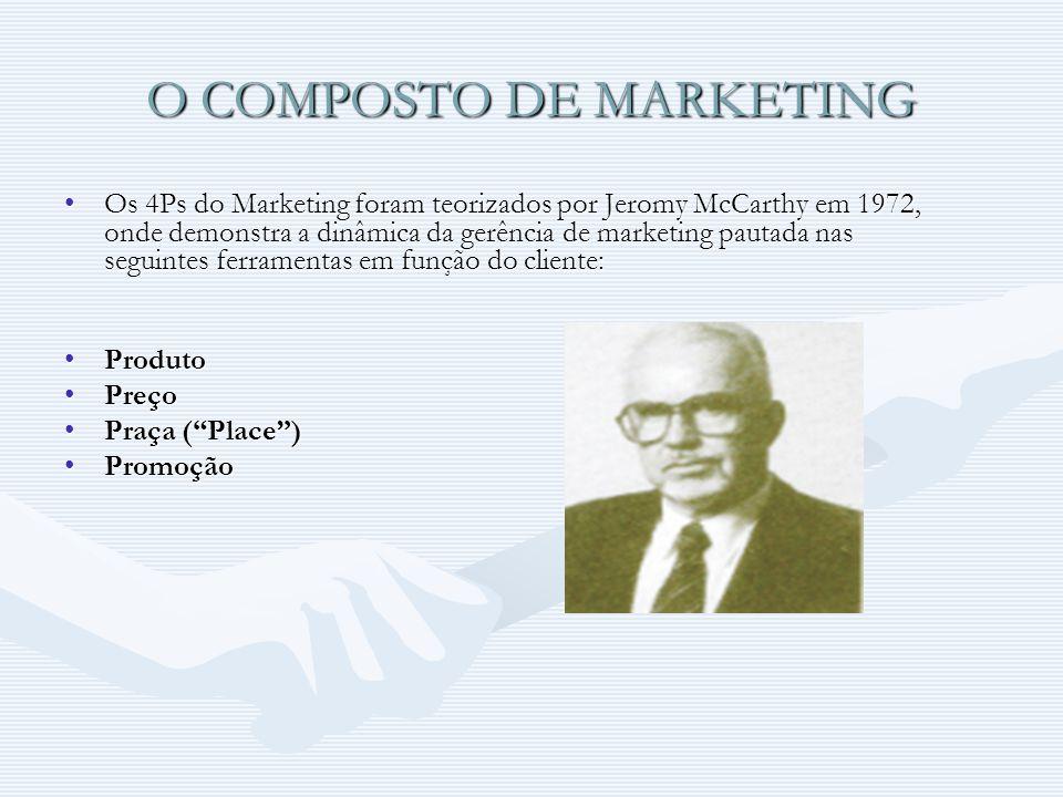 O COMPOSTO DE MARKETING