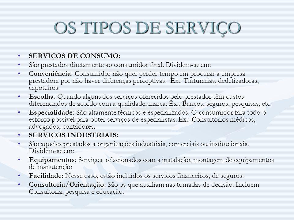 OS TIPOS DE SERVIÇO SERVIÇOS DE CONSUMO: